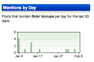flickr hiccups